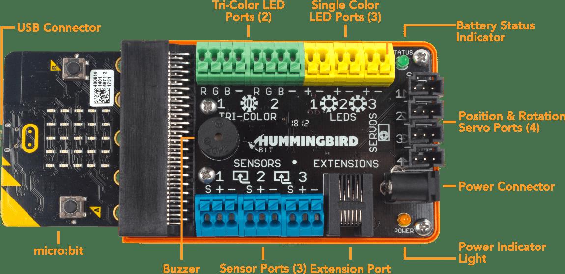 Hummingbird Bit Controller