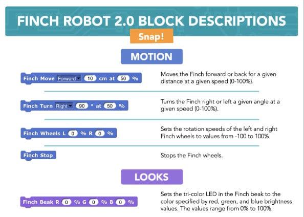 Finch 2 Block Descriptions Snap!