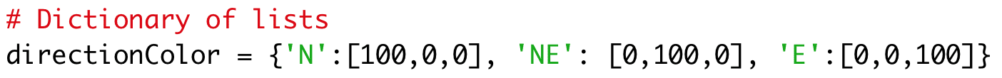 # Dictionary of lists  directionColor = {'N':[100,0,0], 'NE': [0,100,0], 'E':[0,0,100]}
